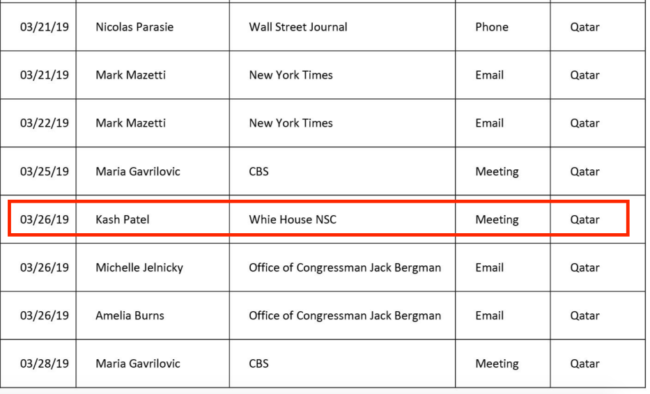 SGR company contacts for the Qatari lobby with the US media and Kash Patel, advisor to the National Security Council at the White House. Source: US Department of Justice website [sasapost.com]