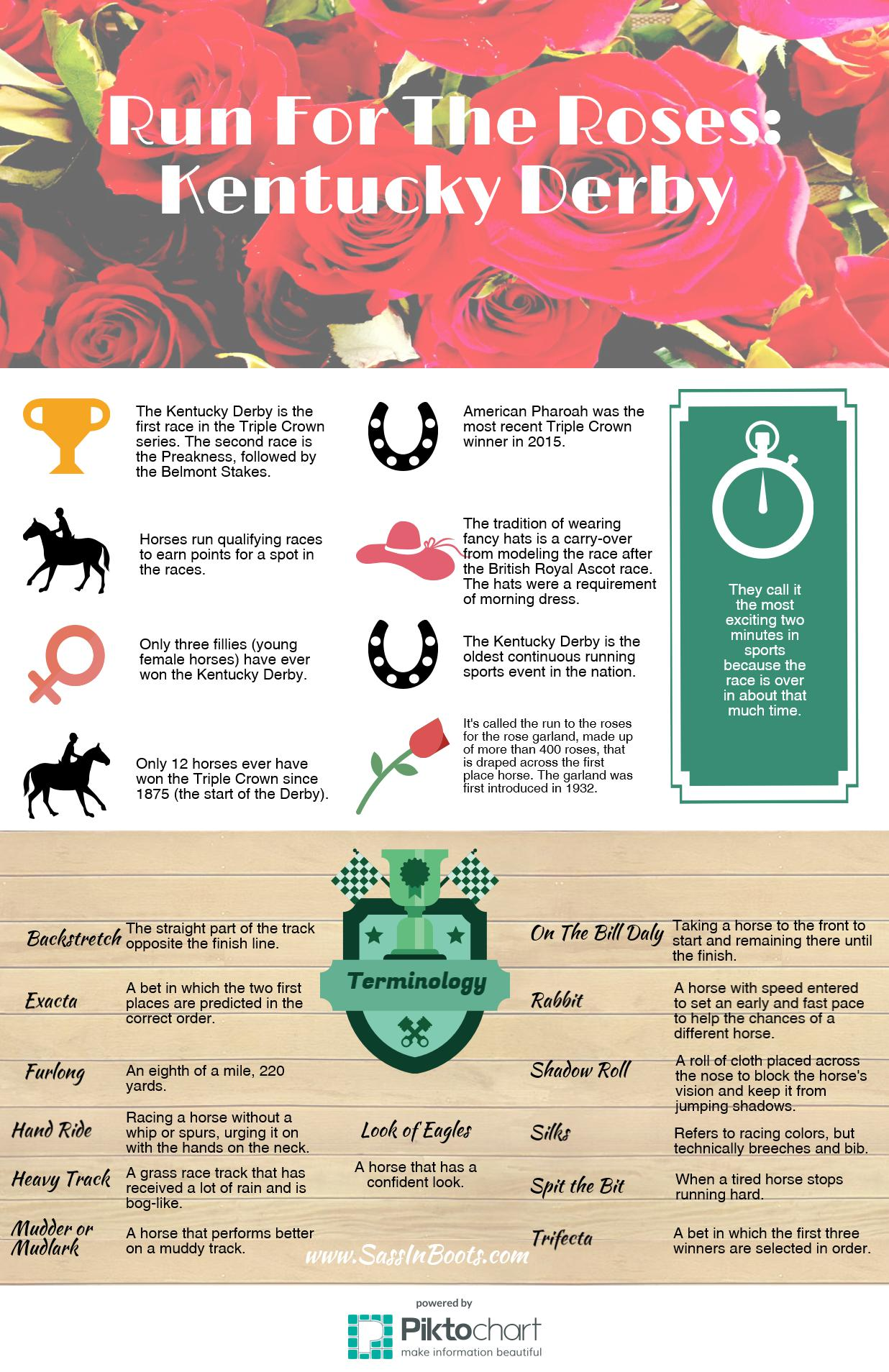 Horse Racing Jargon