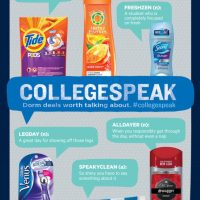 Dorm Room Essentials - Back To College Supply Checklist