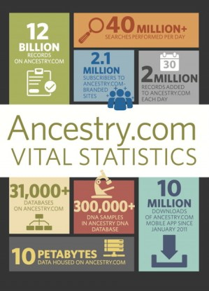 free ancestry search tips ebook