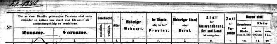 Finding Prussian Ancestors in Rawitsch