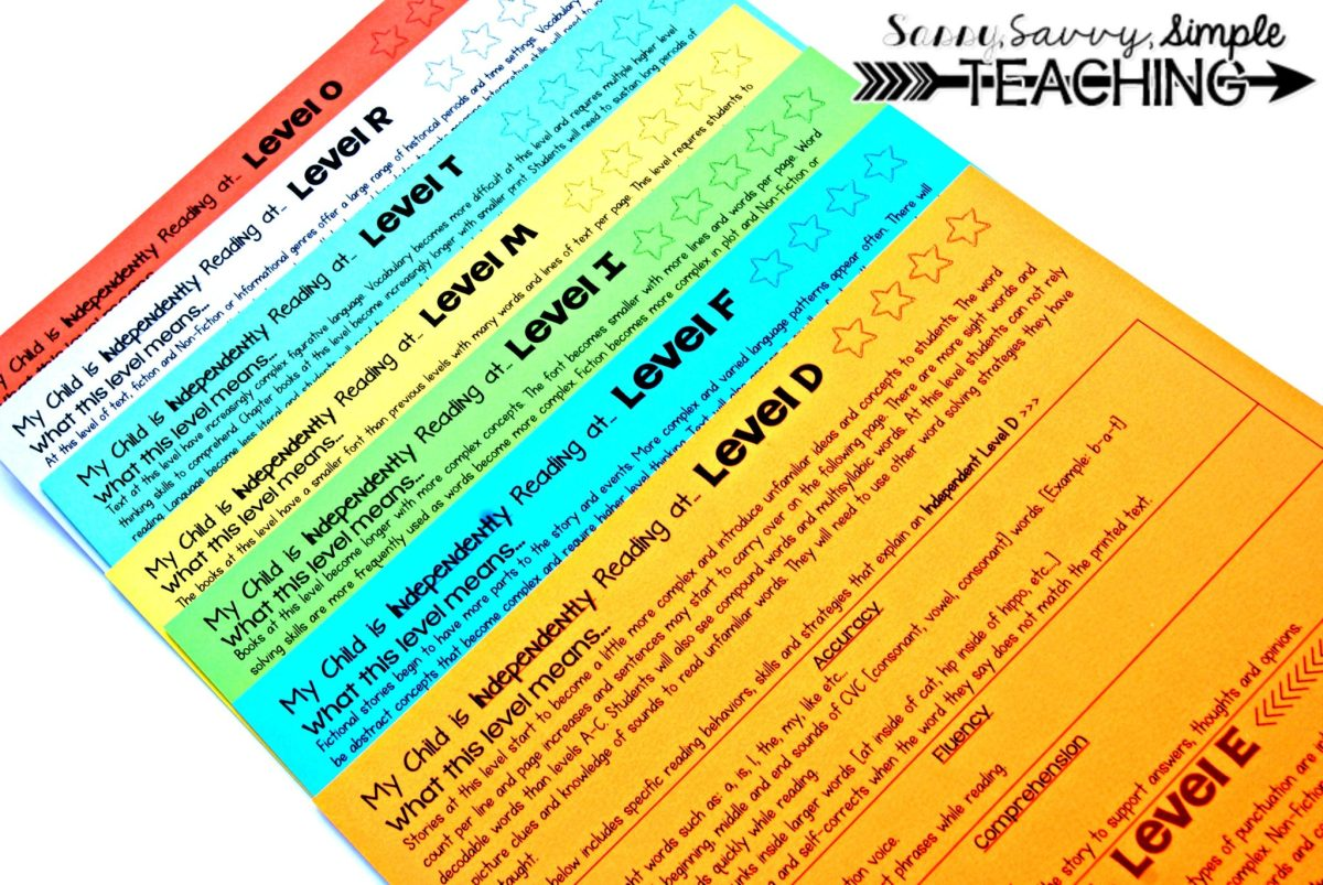 Reading Levels Explained for Parents!