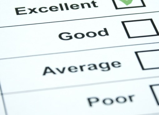 Mindfulness Self-Assessment Questionnaires