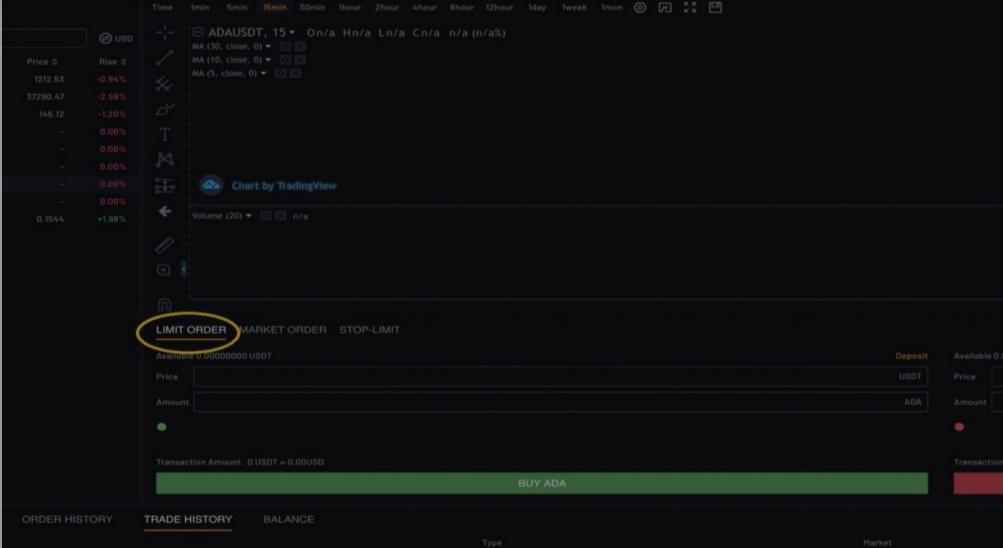 تحديد limit order من منصة بيورنسي