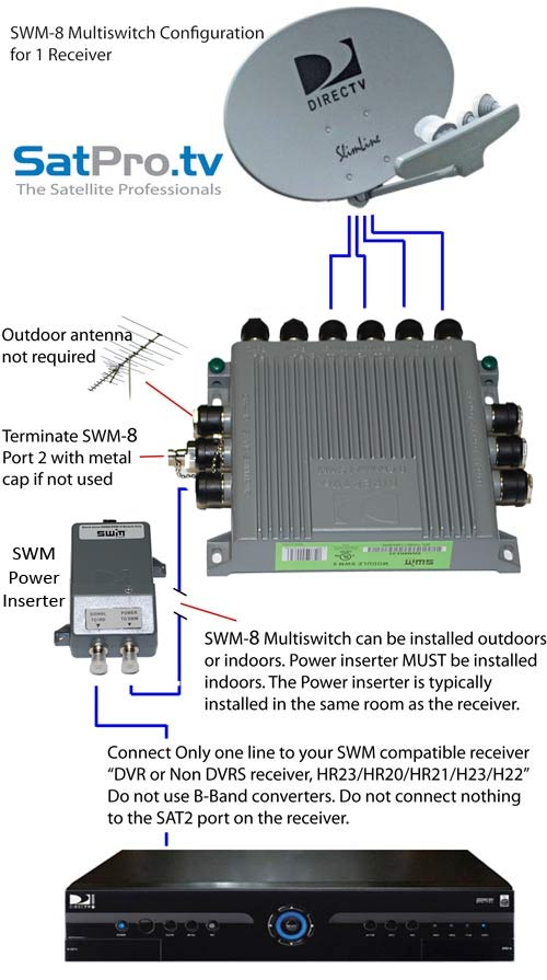 wiring diagram for direct tv  rs 232 to usb adapter wiring