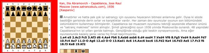 Kan-Capablanca