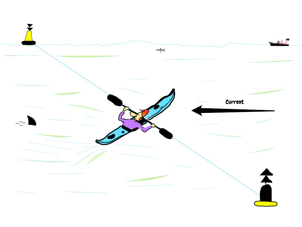 Using paddle shaft to check position between two fixed objects