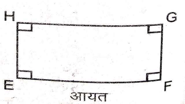 Properties of Parallelogram