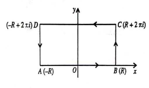 Complex Contour Integration Examples
