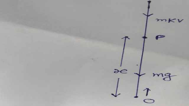 Rectilinear Motion in Resisting Medium