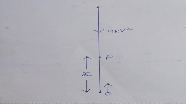 Vertical motion under resistance