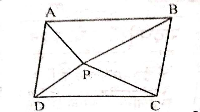 Theorem of Area of Parallelogram