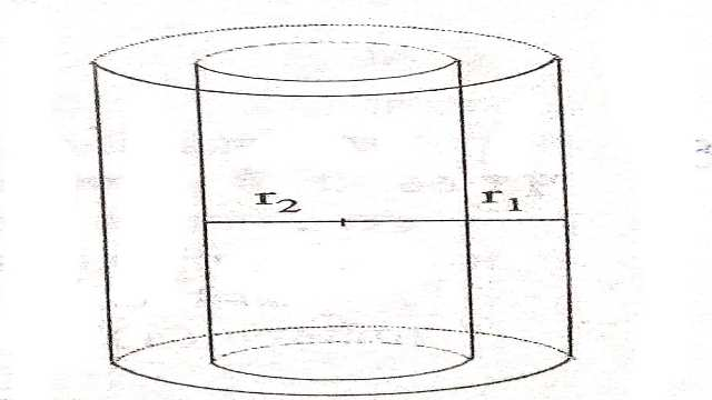 Surface Area and Volume of Cylinder