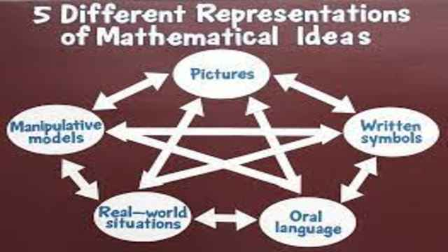 What are the ways to simplify mathematics?