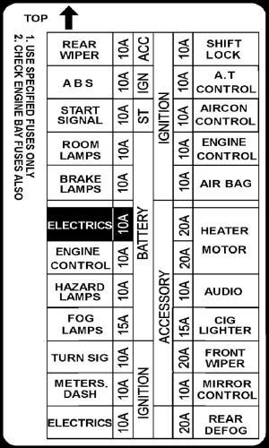 Interior Fuse Box  In English?  VQ Series  V35, V36