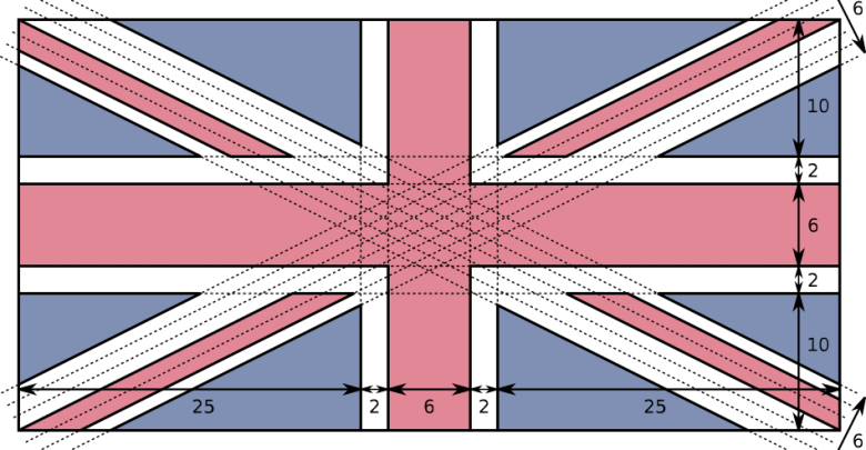 Par User:GilCahana — file:Flag of the United Kingdom.svg and [1], Domaine public, https://commons.wikimedia.org/w/index.php?curid=7966781