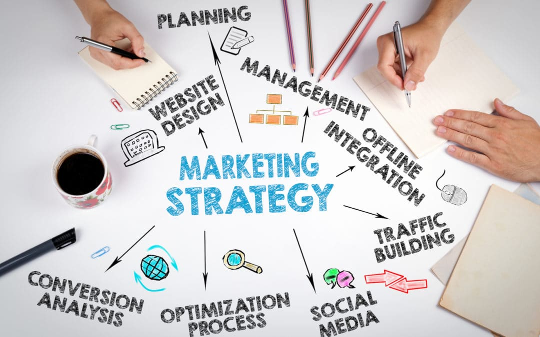 designing marketing strategy