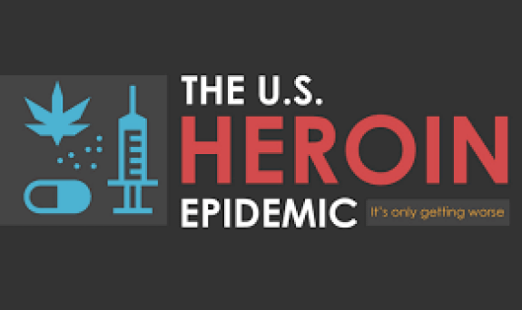 The ongoing heroin epidemic
