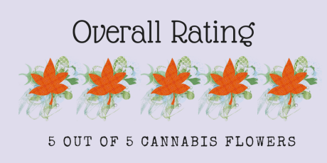 A graphic of five cannabis flowers.