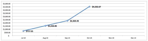 Baby-Bun-Net-Worth-October-2014