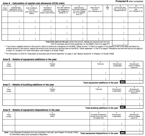 CRA-CCA-Chart-Business-Expenses-Freelancing-Self-Employed-Sole-Proprietorship