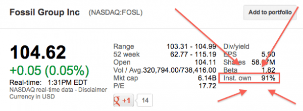 Google-Finance-Institution-Owned