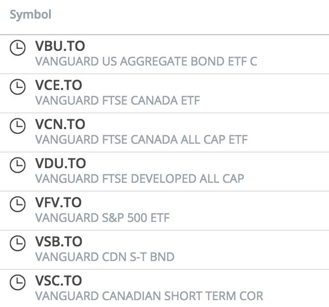 Questrade-Login-trade-FAQ-trading-stock-symbol