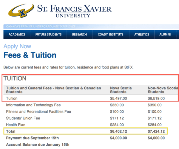 St-Francis-Xavier-University-Nova-Scotia-Tuition-Totals