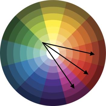 colour-wheel-adjacent-colours