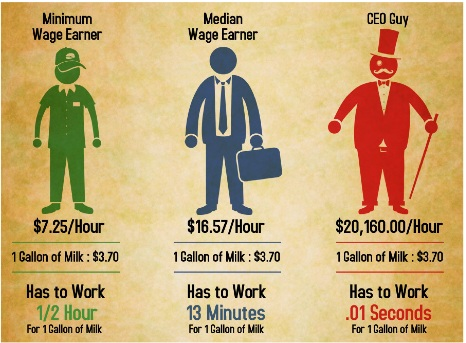 minimum-wage-comparisons-workers-job-career