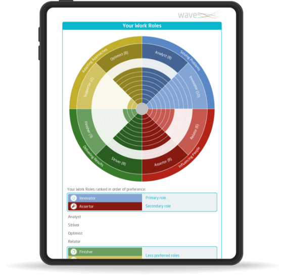 Work roles report in an ipad