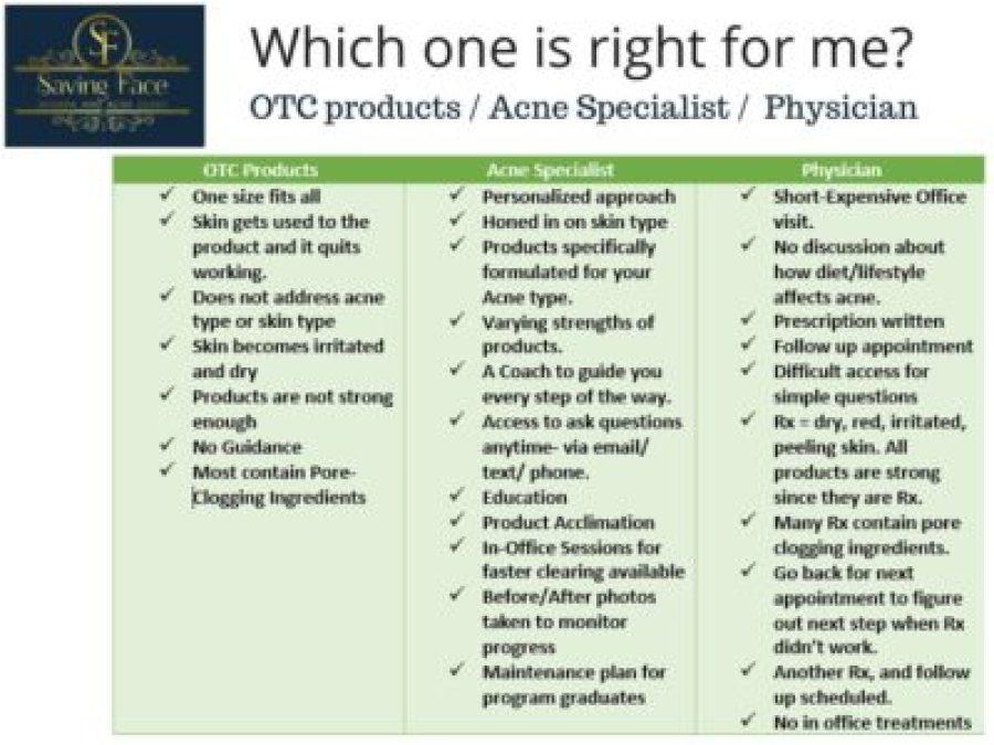 acne specialist olympia