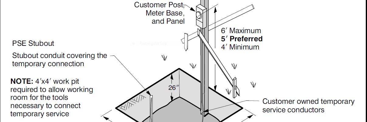 cropped Temporary Power?resize\\\\\\\\\\\\\\\=450300 house electrical service diagram trusted schematics diagram