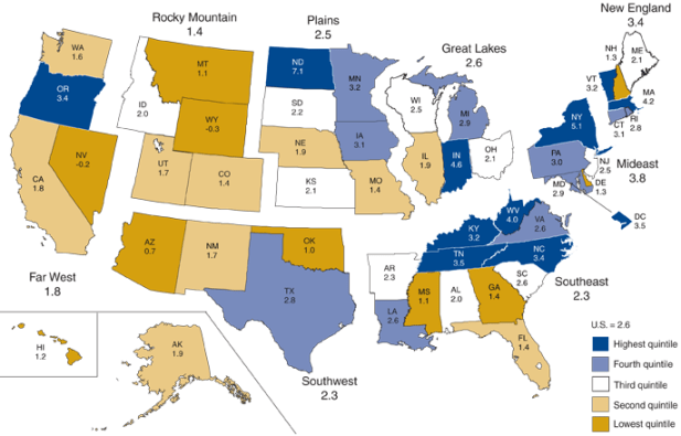 U.S. real GDP by state