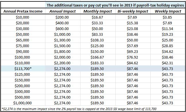 2013 earned income credit calculator