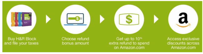 Amazon: 51% Off H&R Block Tax Software (Today Only) + Up to