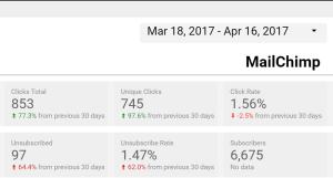 MailChimp Subscribers Google Data Studio