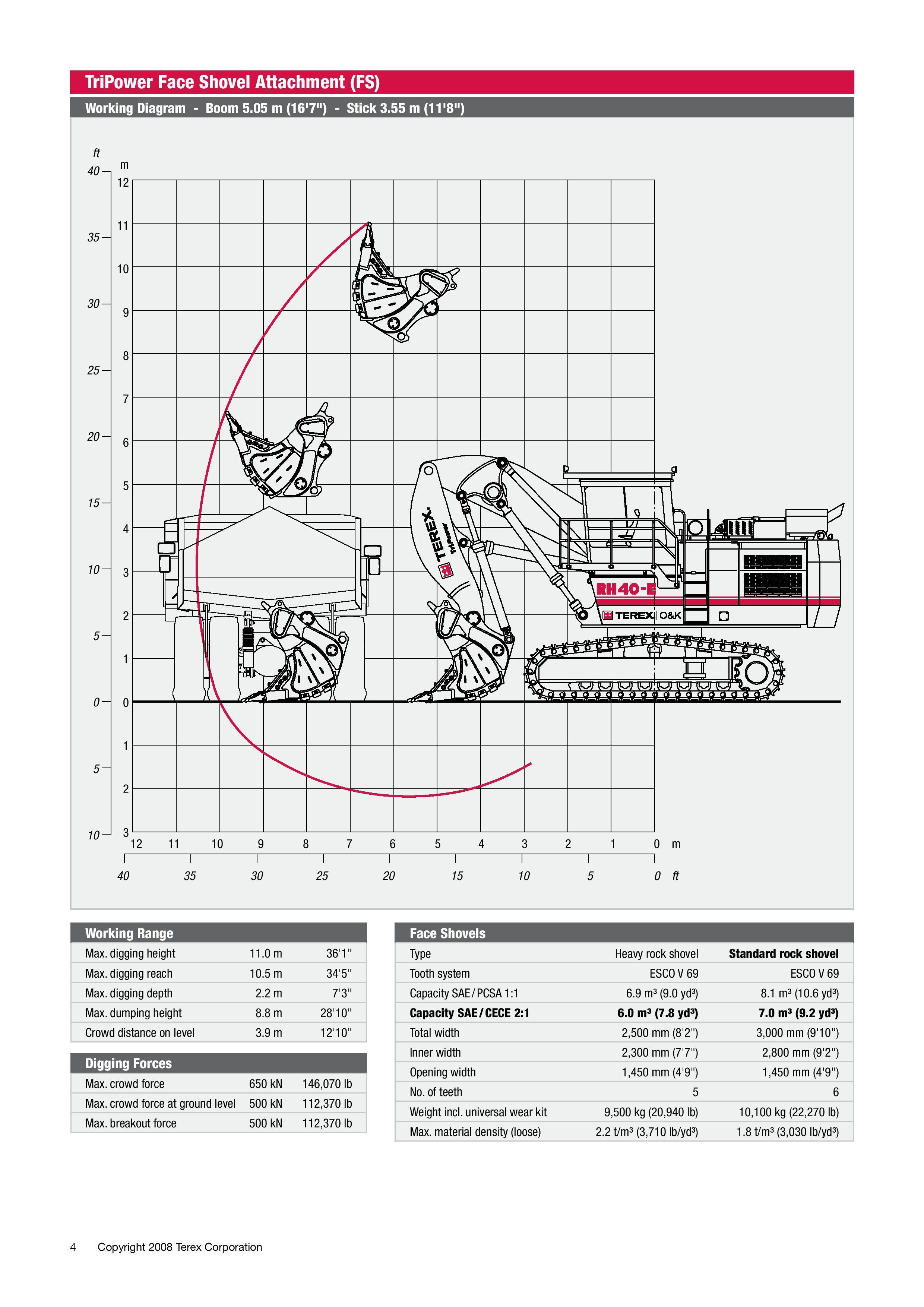 Used Rh40 E Face Shovel Excavator For Sale