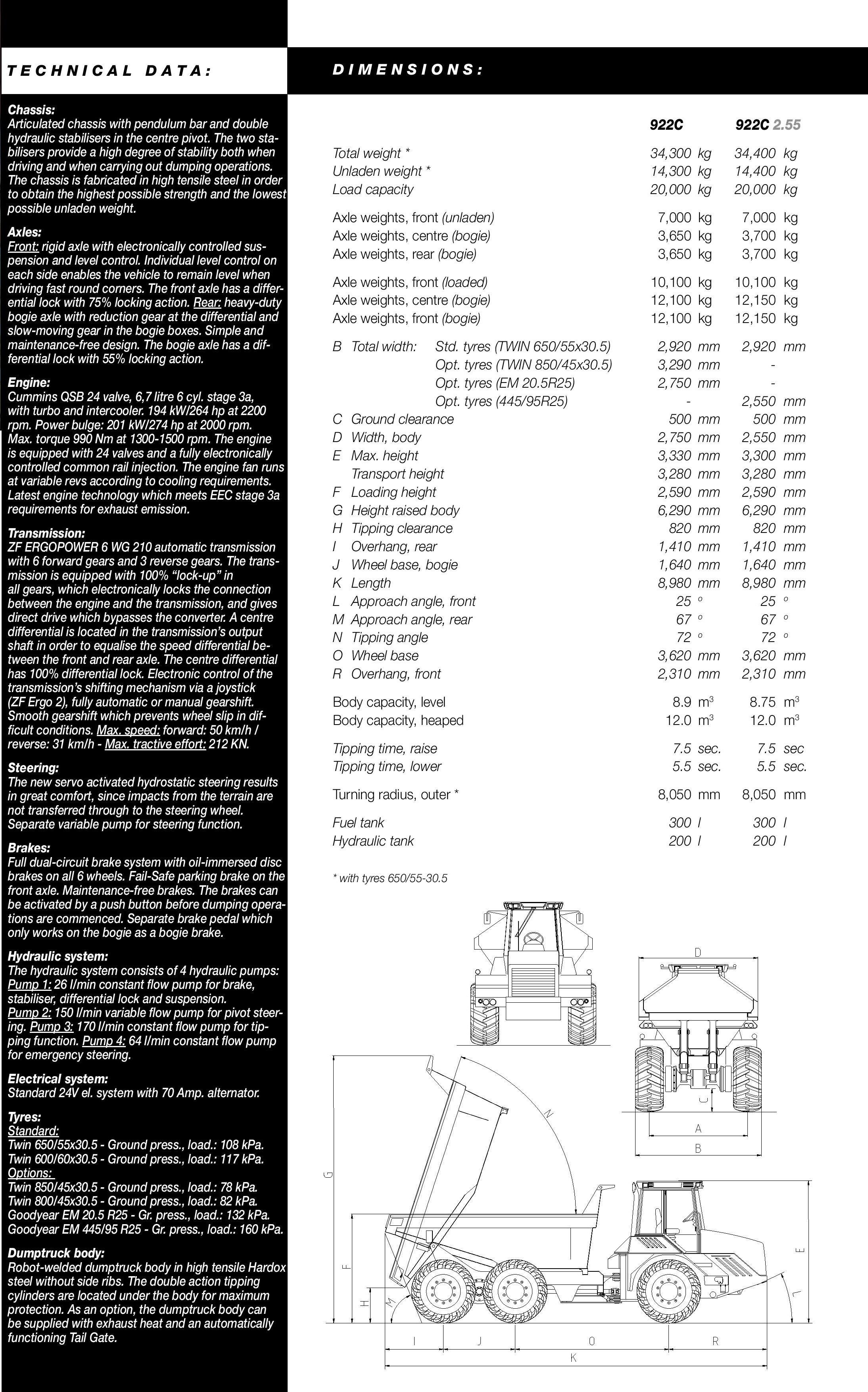 Hydrema Articulated Dump Truck Supplier Worldwide