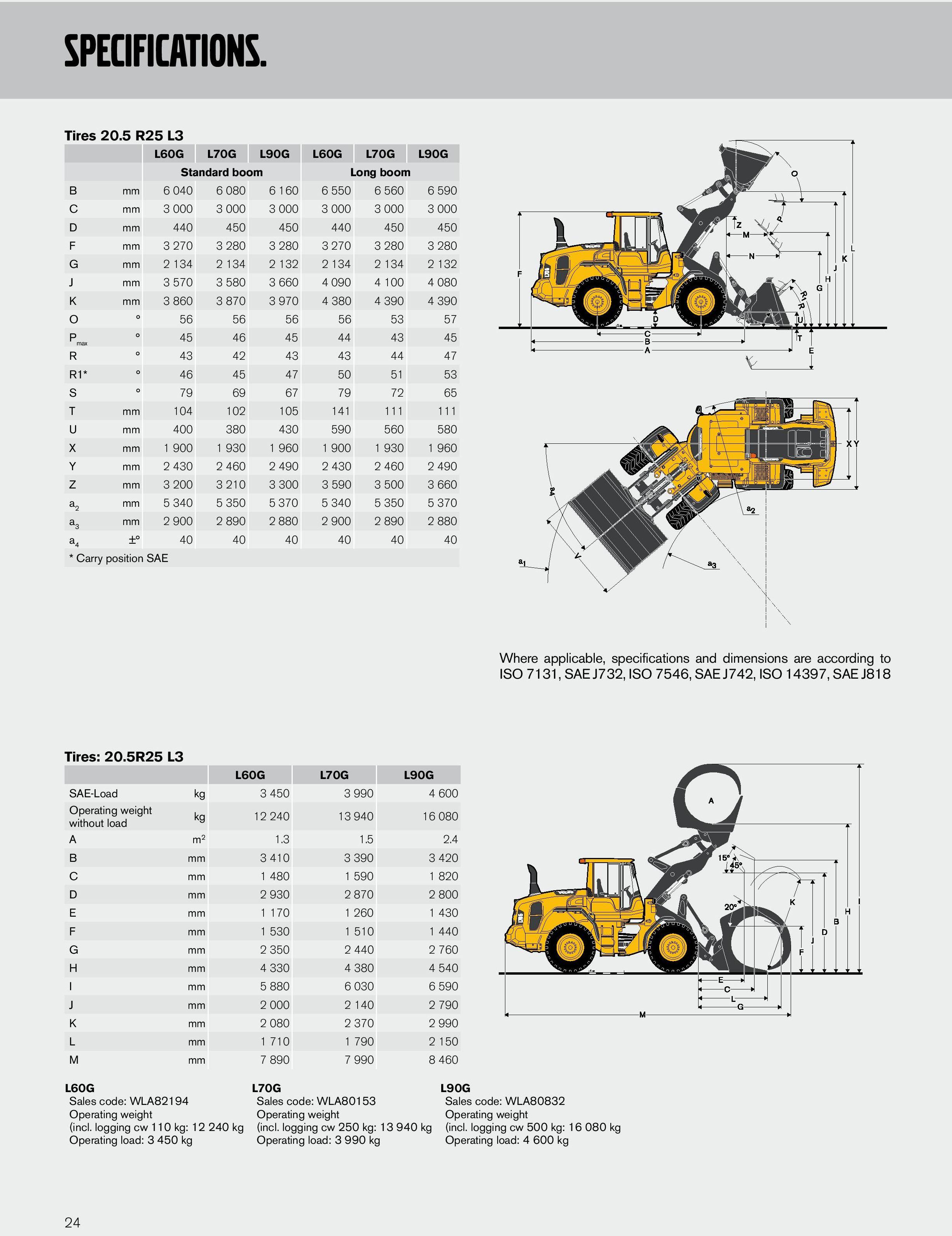 Volvo Wheel Loader Supplier Worldwide