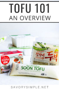 Types of Tofu collage with text overlay
