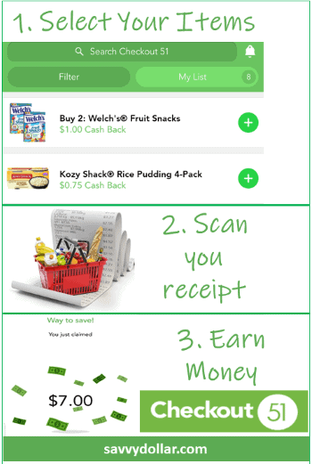 Checkout 51 Review Get Cash Back On Your Grocery Shopping