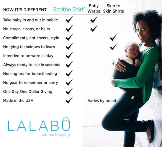 2c Soothe-Shirt-How-It-Is-Different