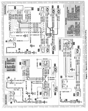 engine loom (wiring diagram)  Saxperience  Citroen Saxo