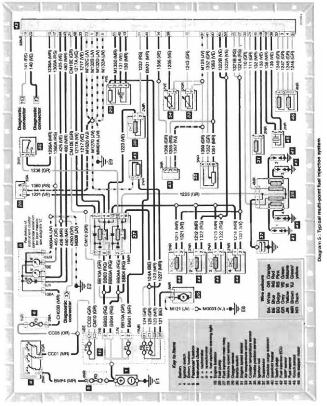 Citroen C5 Tailgate Wiring Diagram Wiring Diagram – Berlingo Wiring Diagram