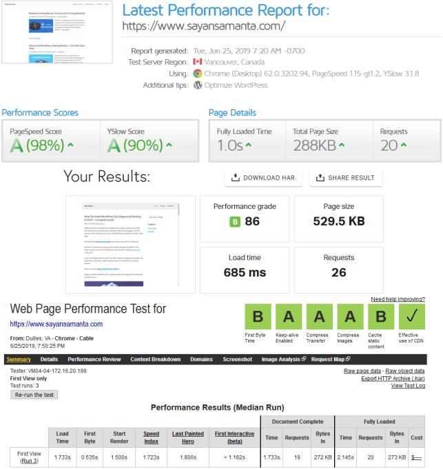 Webpage Speed in Siteground Hosting
