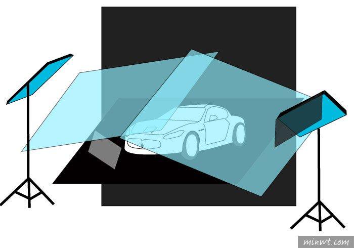 梅問題-「手機商品攝影-21」用手機拍出霸氣「Maserati/瑪莎拉蒂」玩具小車