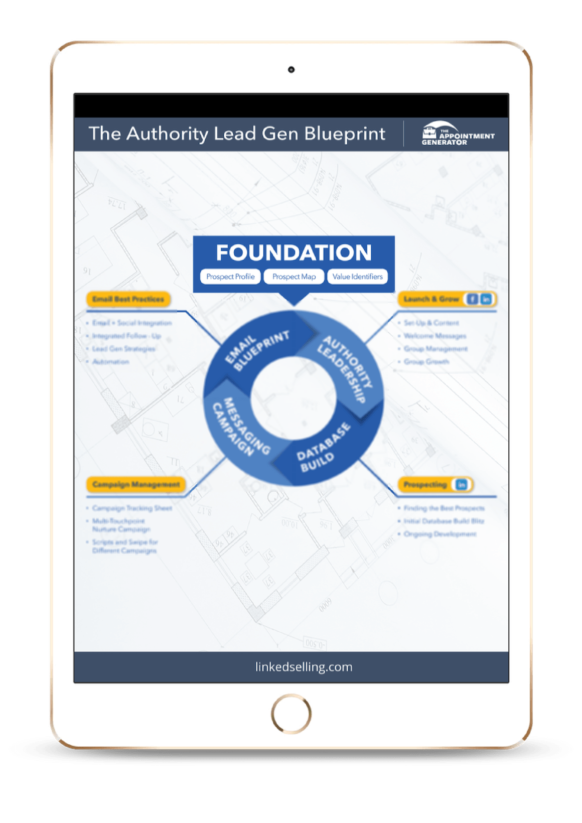 authority lead gen blueprint
