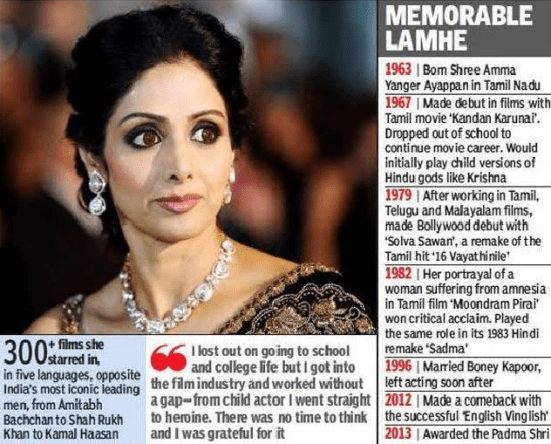 Sridevi - the bollywood diva
