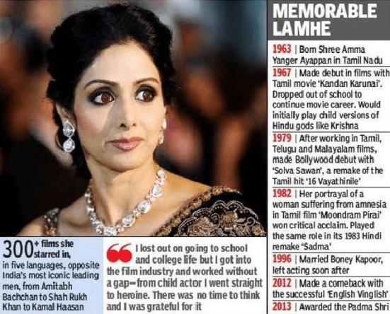 Sridevi - the bollywood diva